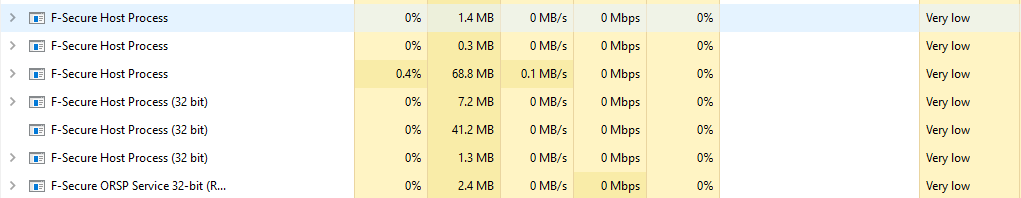 F-Secure resources usage.PNG