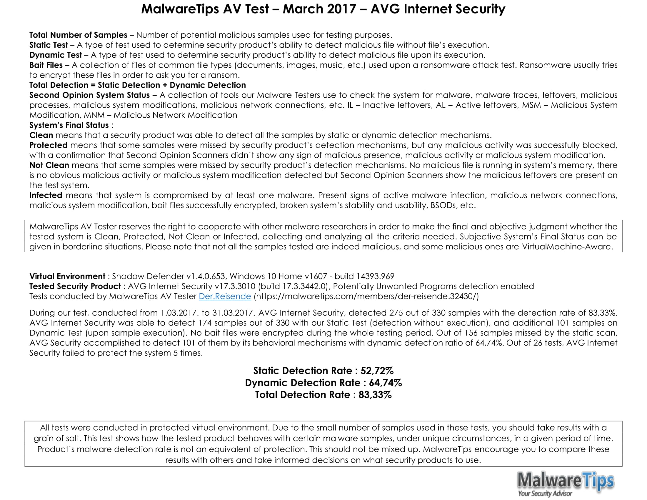MalwareTips AV Test – March 2017 – AVG Internet Security-2.jpg