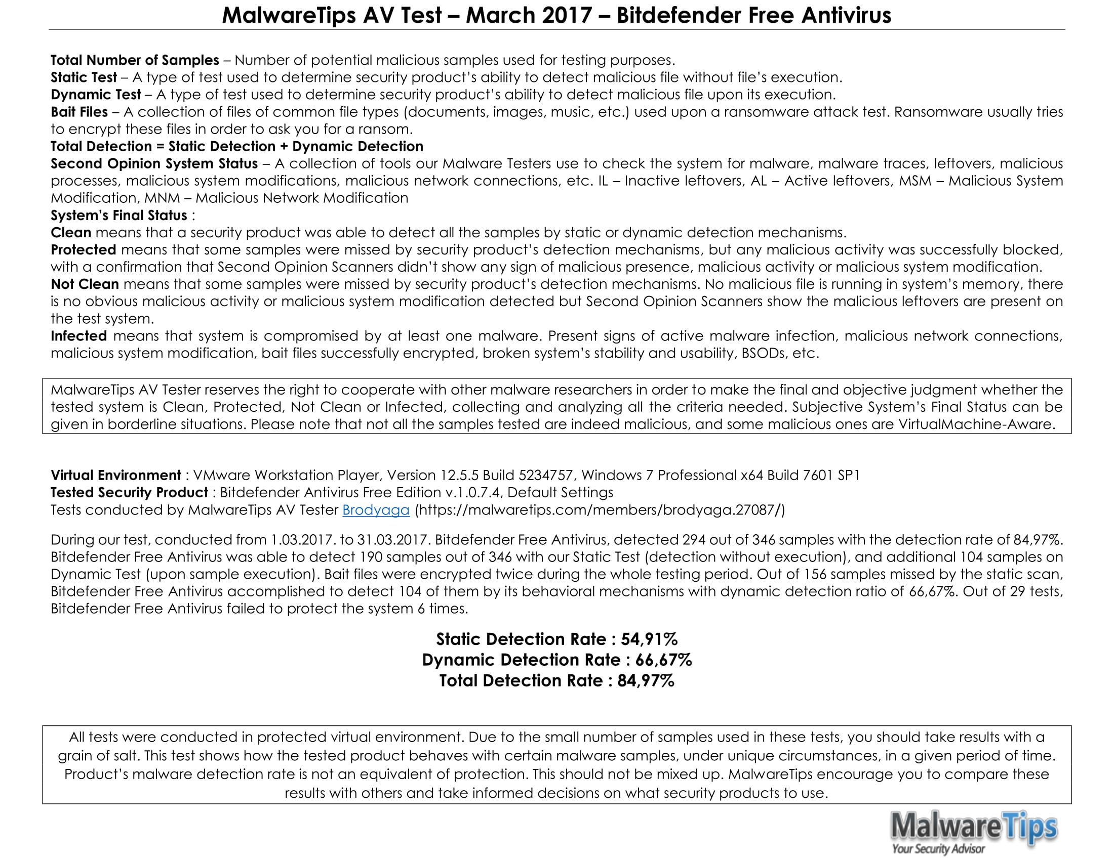 MalwareTips AV Test – March 2017 – Bitdefender Free Antivirus-2.jpg