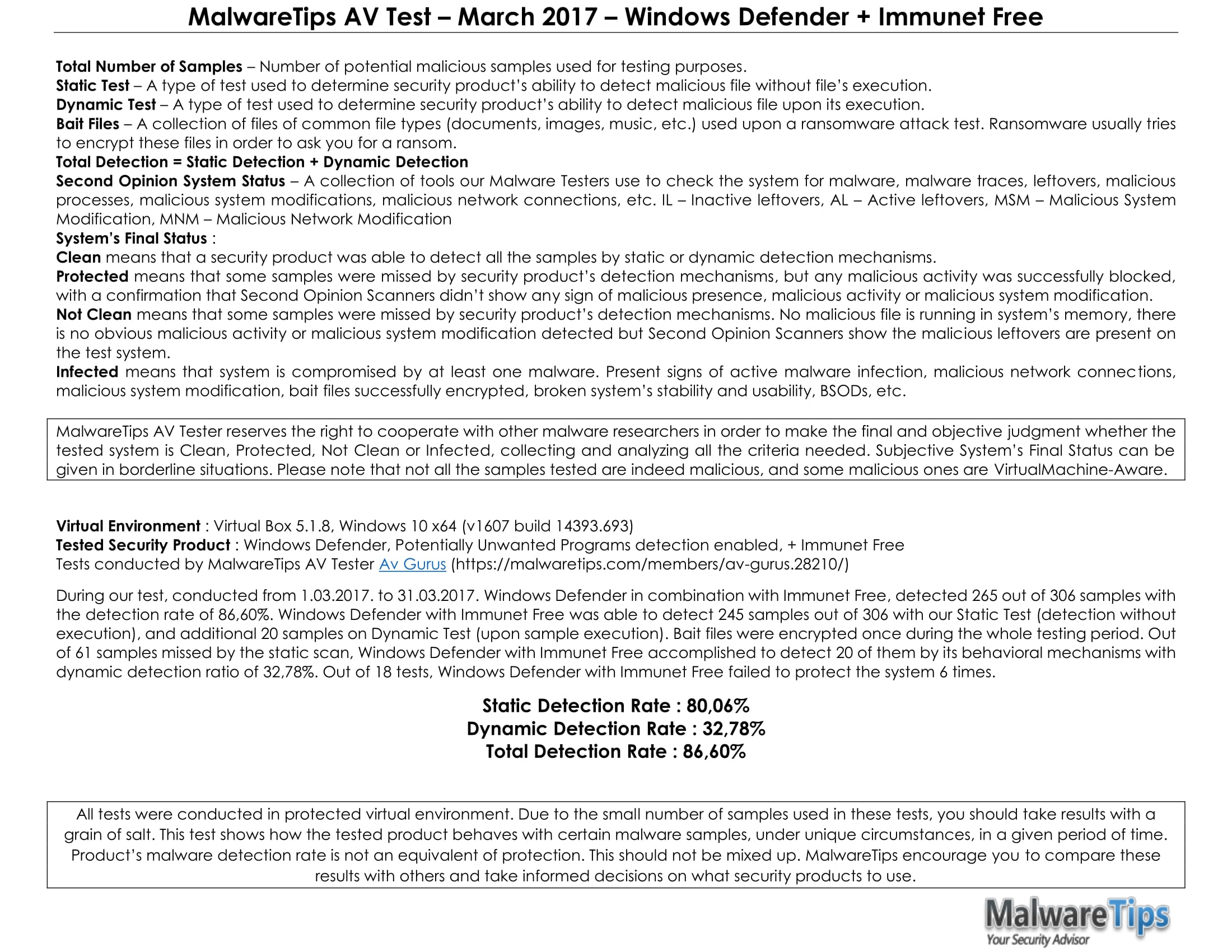 MalwareTips AV Test – March 2017 – Windows Defender + Immunet Free-2.jpg