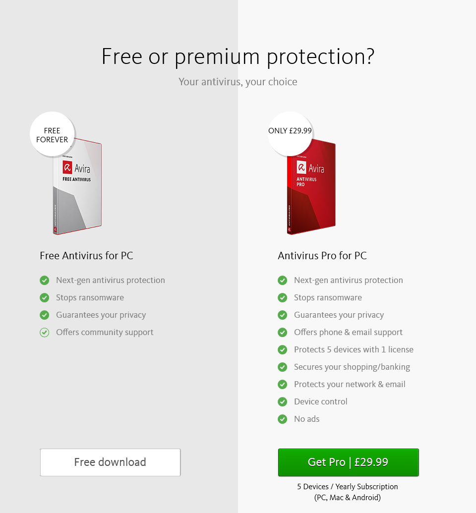 Q&A - What is difference between avira pro and free? | MalwareTips