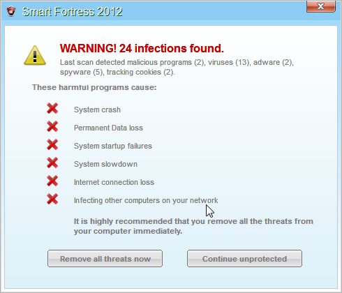 [Image: Smart Fortress 2012 Alert]