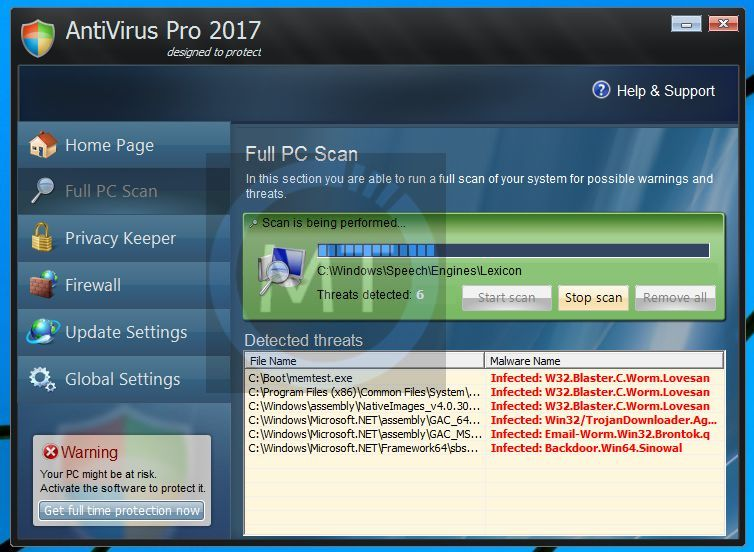 Antivirus Pro 2017 Virus