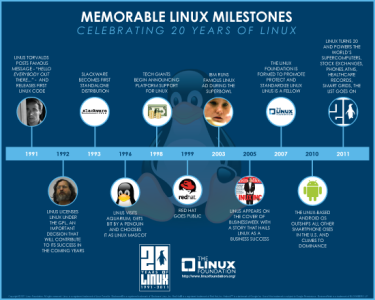 linux20infographic_sm-2.png
