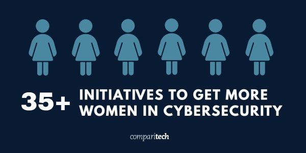 35-initiatives-to-get-more-women-in-cybersecurity-1.jpg