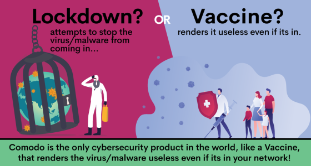 Lockdown or Vaccine.png
